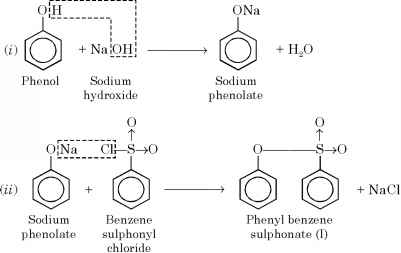 Sulphonylation Methods - Chemical Structures - AmeriCorps